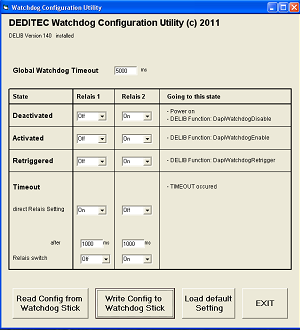Watchdog Configuration Utility